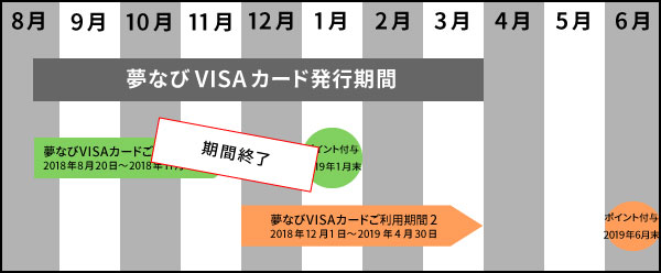 yumenavivisa_new.jpg